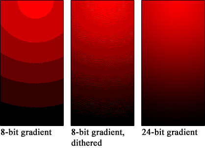Banding of color values on low bit depths. In the left two images, only 3 bits are used for the red channel. In the right image, 8 bits are used.